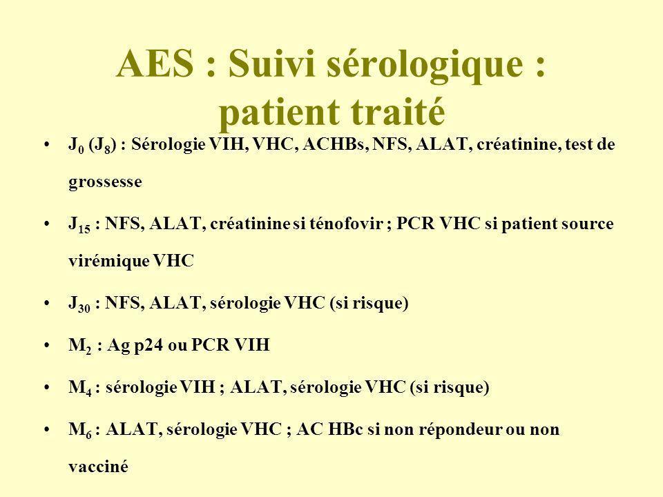 AES : Suivi sérologique : patient traité