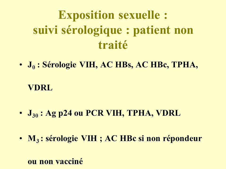 Exposition sexuelle : suivi sérologique : patient non traité
