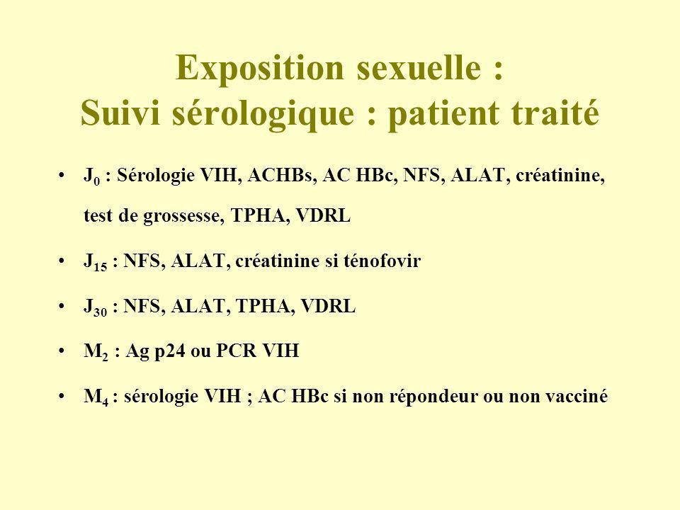 Exposition sexuelle : Suivi sérologique : patient traité