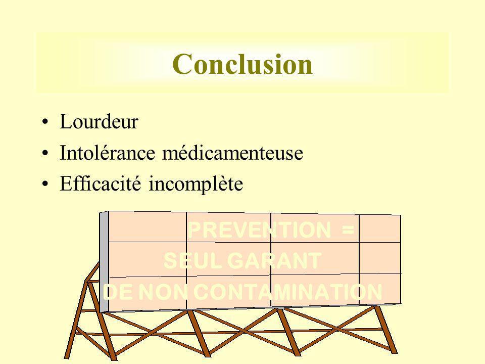 Conclusion Lourdeur Intolérance médicamenteuse Efficacité incomplète