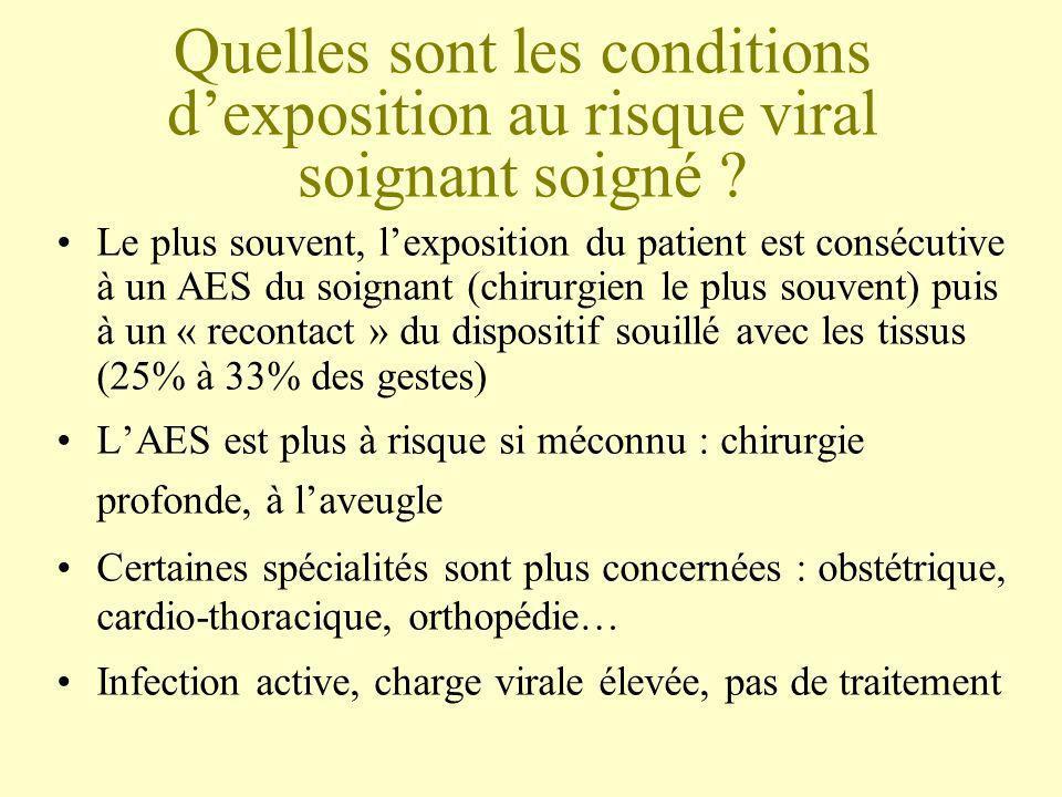 Quelles sont les conditions d'exposition au risque viral soignant soigné