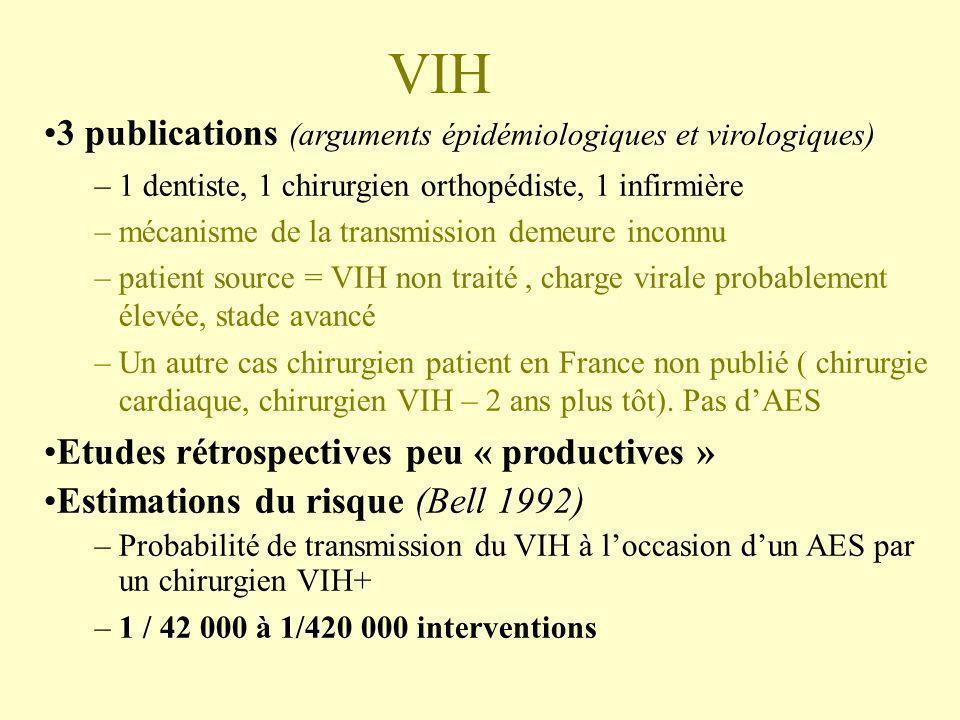 VIH 3 publications (arguments épidémiologiques et virologiques)