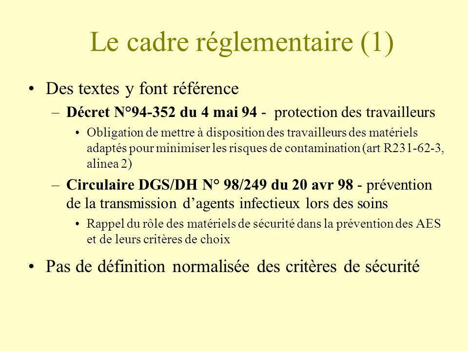 Le cadre réglementaire (1)