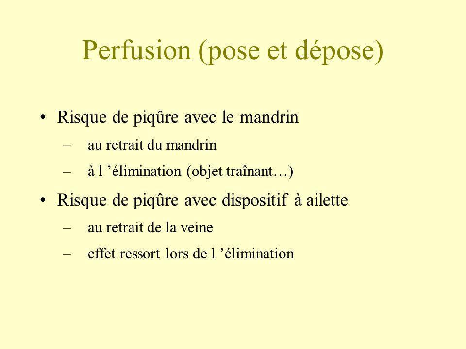 Perfusion (pose et dépose)