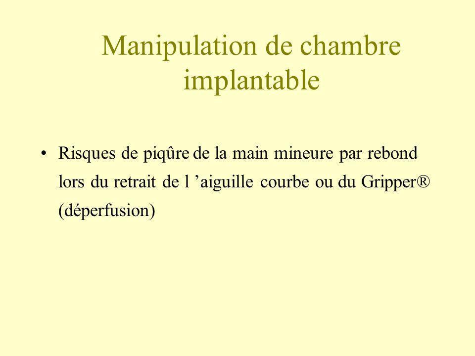 Manipulation de chambre implantable