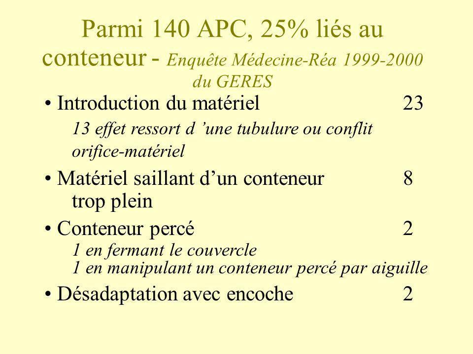 Parmi 140 APC, 25% liés au conteneur - Enquête Médecine-Réa 1999-2000 du GERES