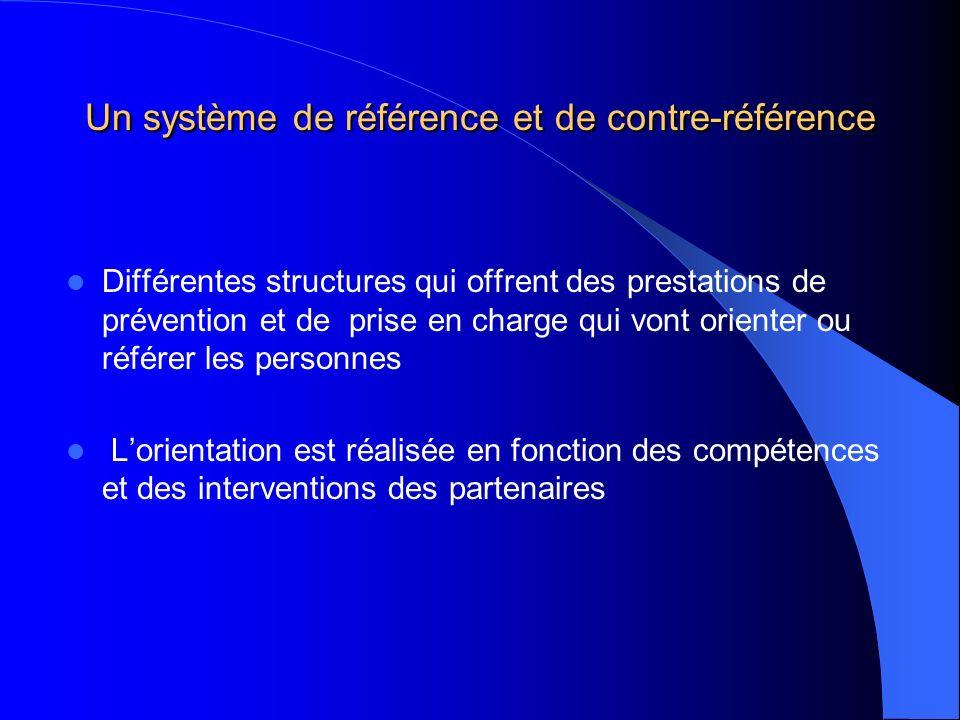 Un système de référence et de contre-référence