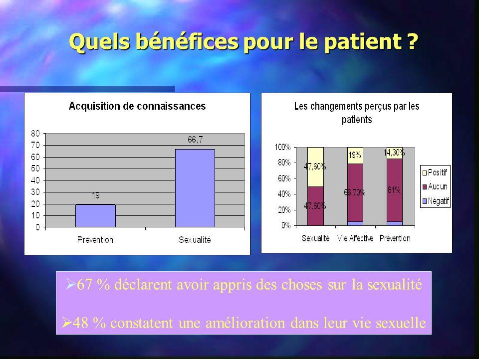 Quels bénéfices pour le patient