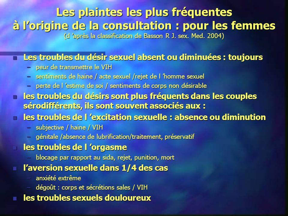 Les plaintes les plus fréquentes à l'origine de la consultation : pour les femmes (d 'après la classification de Basson R J. sex. Med. 2004)