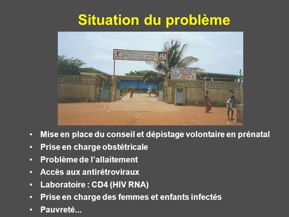 Situation du problème Mise en place du conseil et dépistage volontaire en prénatal. Prise en charge obstétricale.