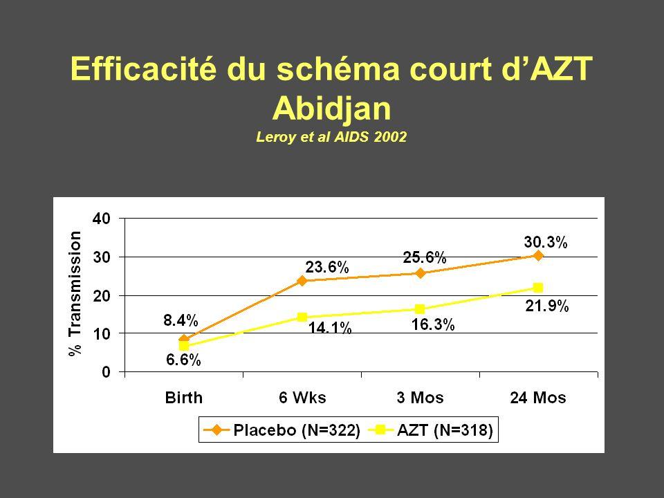 Efficacité du schéma court d'AZT Abidjan Leroy et al AIDS 2002