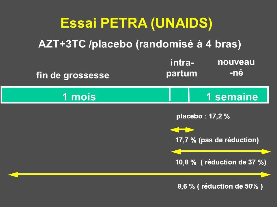 Essai PETRA (UNAIDS) AZT+3TC /placebo (randomisé à 4 bras) 1 mois
