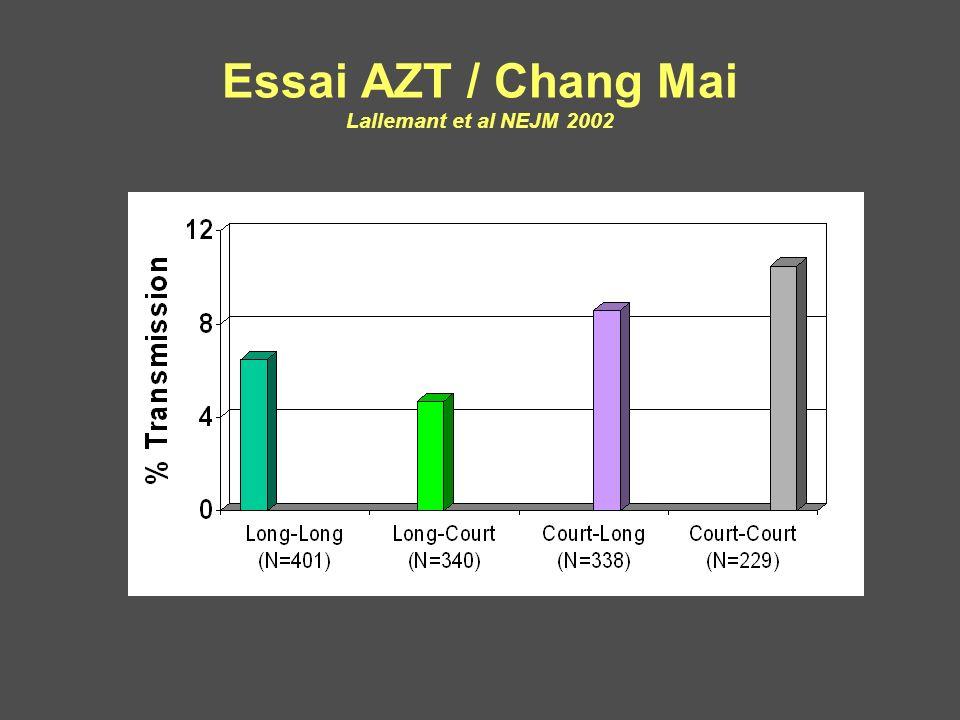Essai AZT / Chang Mai Lallemant et al NEJM 2002