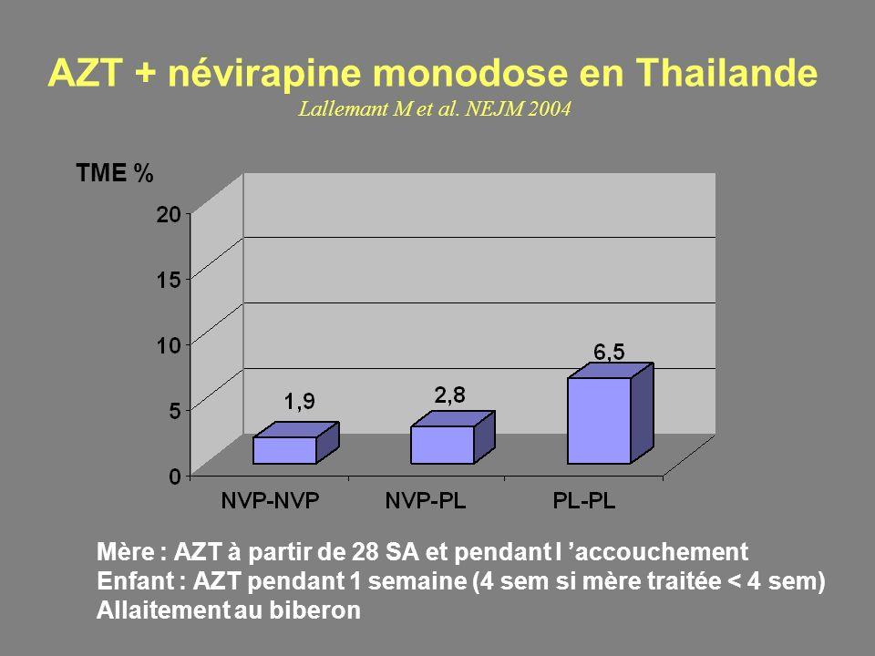 AZT + névirapine monodose en Thailande