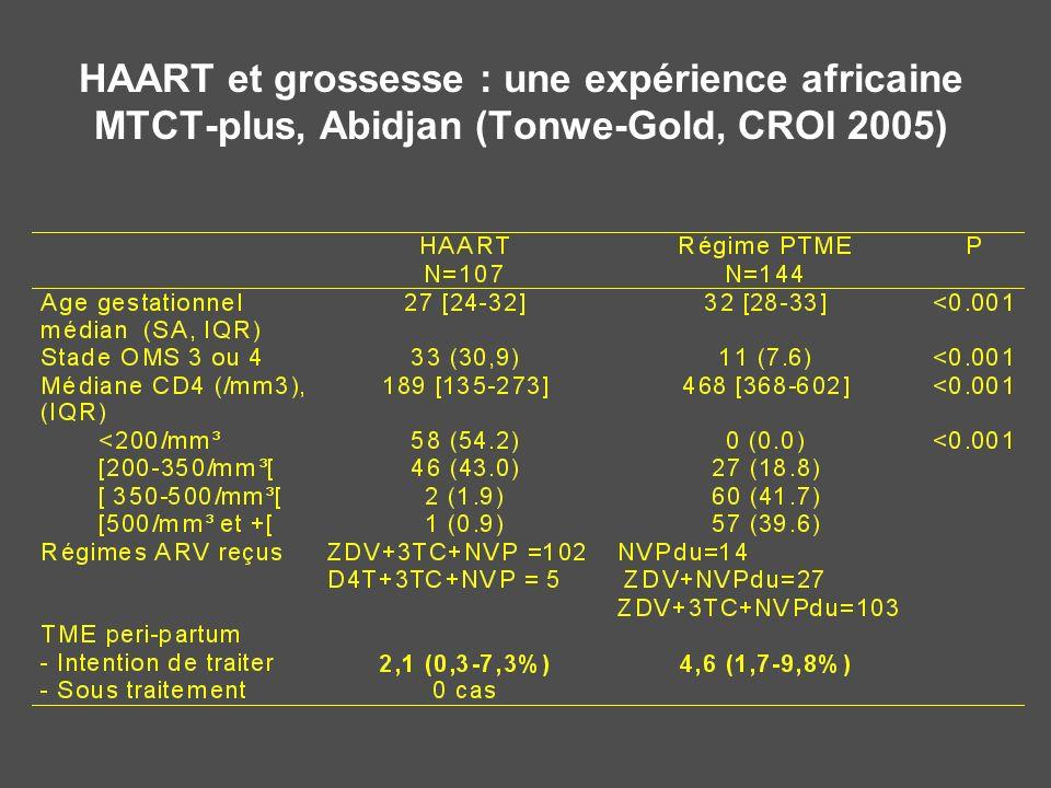 HAART et grossesse : une expérience africaine MTCT-plus, Abidjan (Tonwe-Gold, CROI 2005)