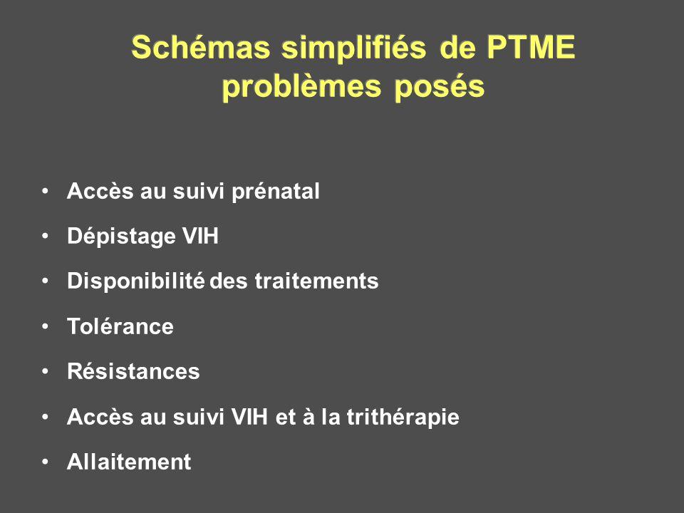 Schémas simplifiés de PTME problèmes posés