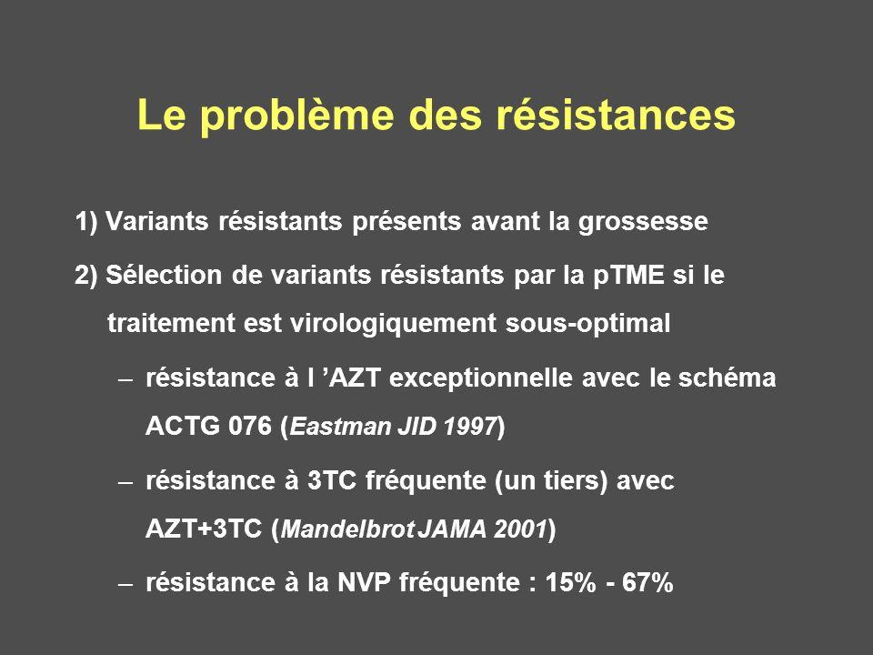 Le problème des résistances