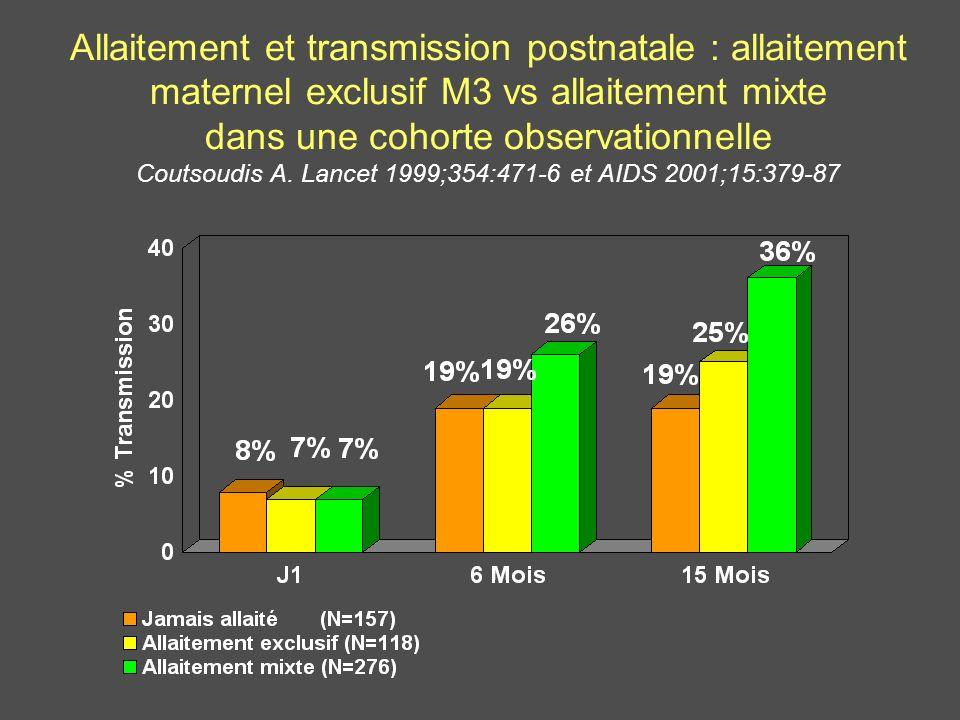 Allaitement et transmission postnatale : allaitement maternel exclusif M3 vs allaitement mixte dans une cohorte observationnelle Coutsoudis A.