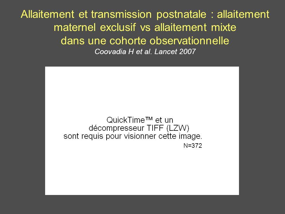 Allaitement et transmission postnatale : allaitement maternel exclusif vs allaitement mixte dans une cohorte observationnelle Coovadia H et al. Lancet 2007