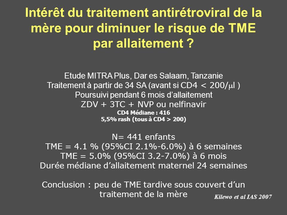 Intérêt du traitement antirétroviral de la mère pour diminuer le risque de TME par allaitement