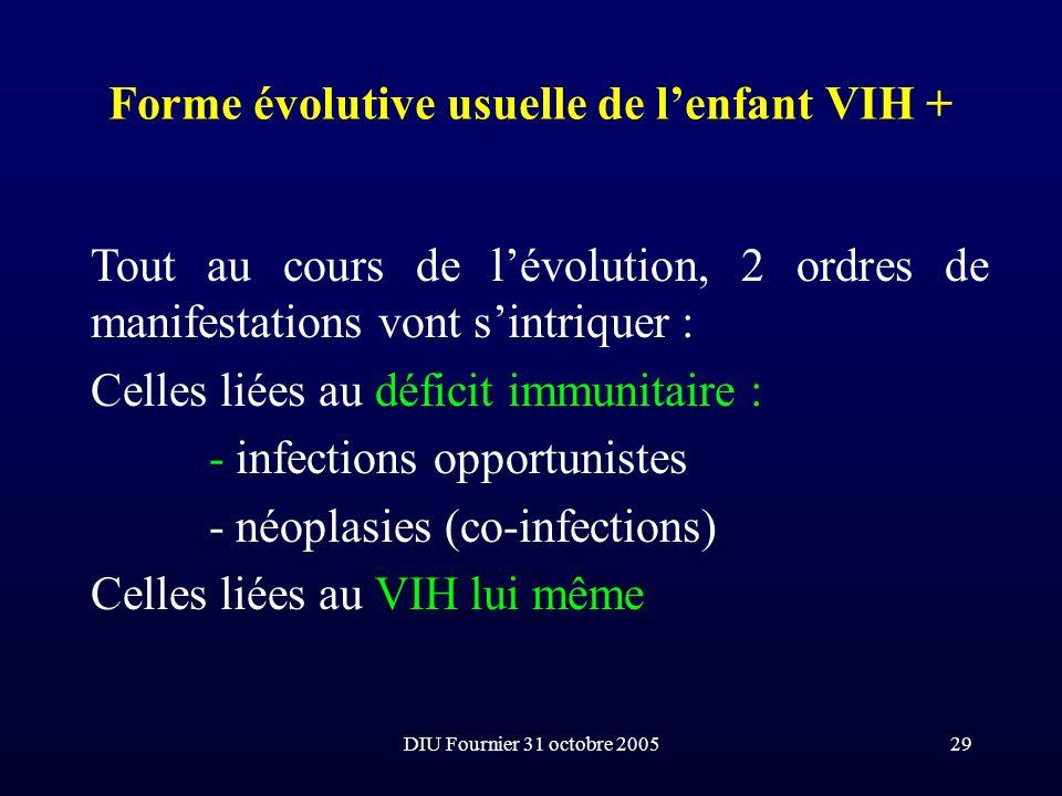 Forme évolutive usuelle de l'enfant VIH +
