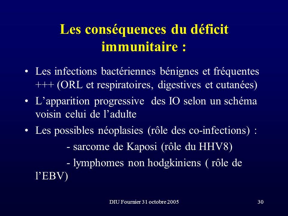 Les conséquences du déficit immunitaire :