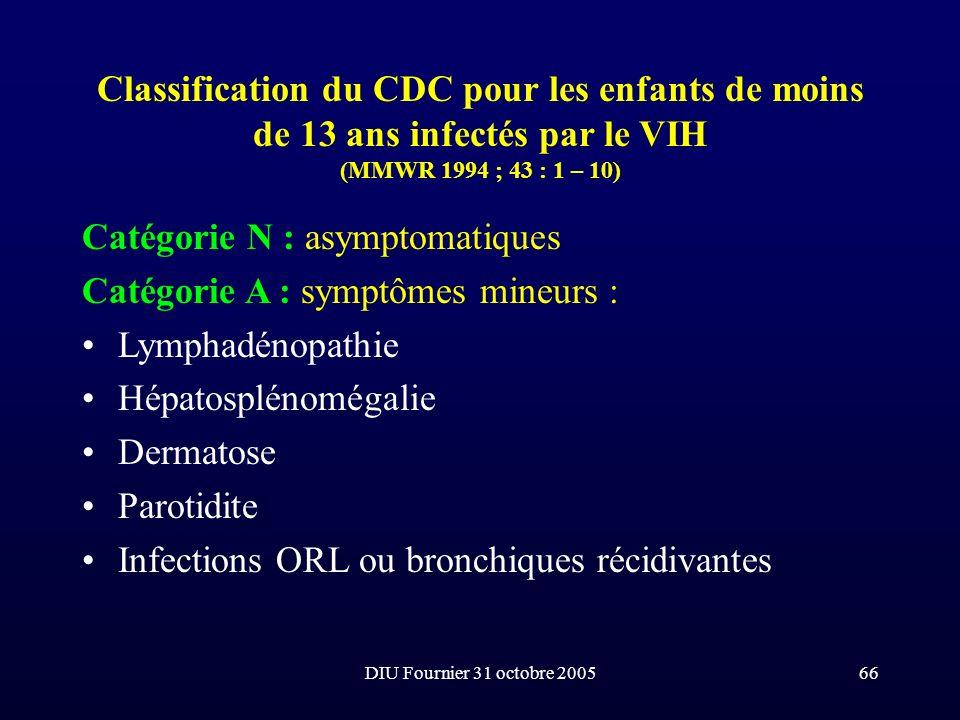 Catégorie N : asymptomatiques Catégorie A : symptômes mineurs :