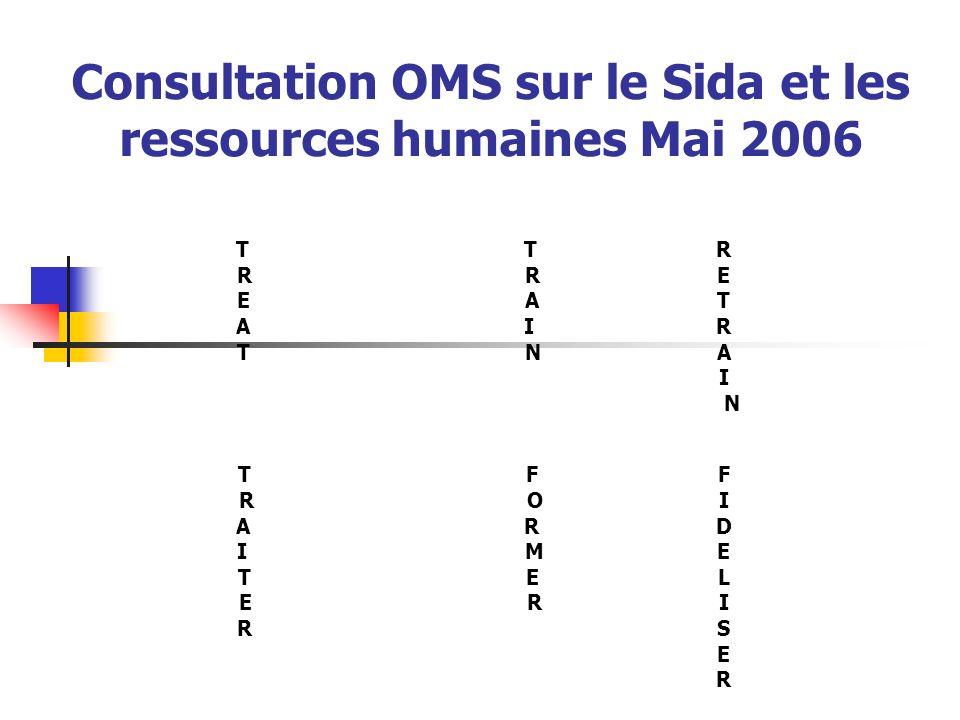 Consultation OMS sur le Sida et les ressources humaines Mai 2006