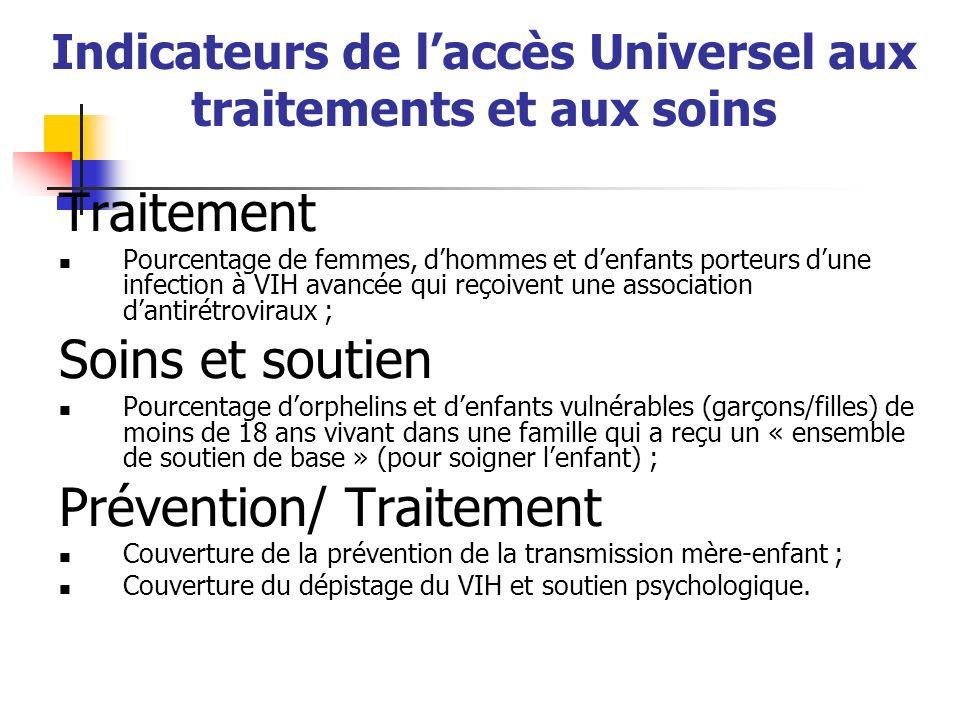 Indicateurs de l'accès Universel aux traitements et aux soins