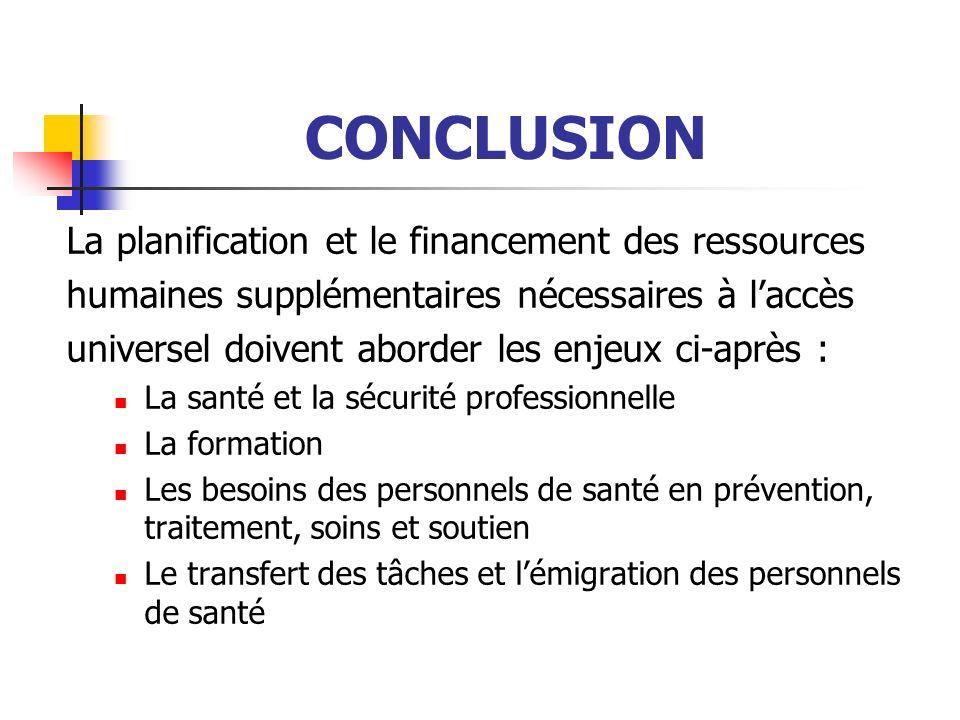 CONCLUSION La planification et le financement des ressources