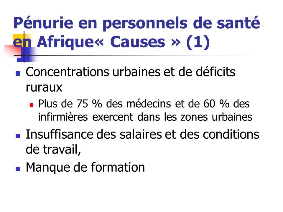 Pénurie en personnels de santé en Afrique« Causes » (1)
