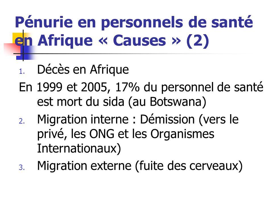 Pénurie en personnels de santé en Afrique « Causes » (2)
