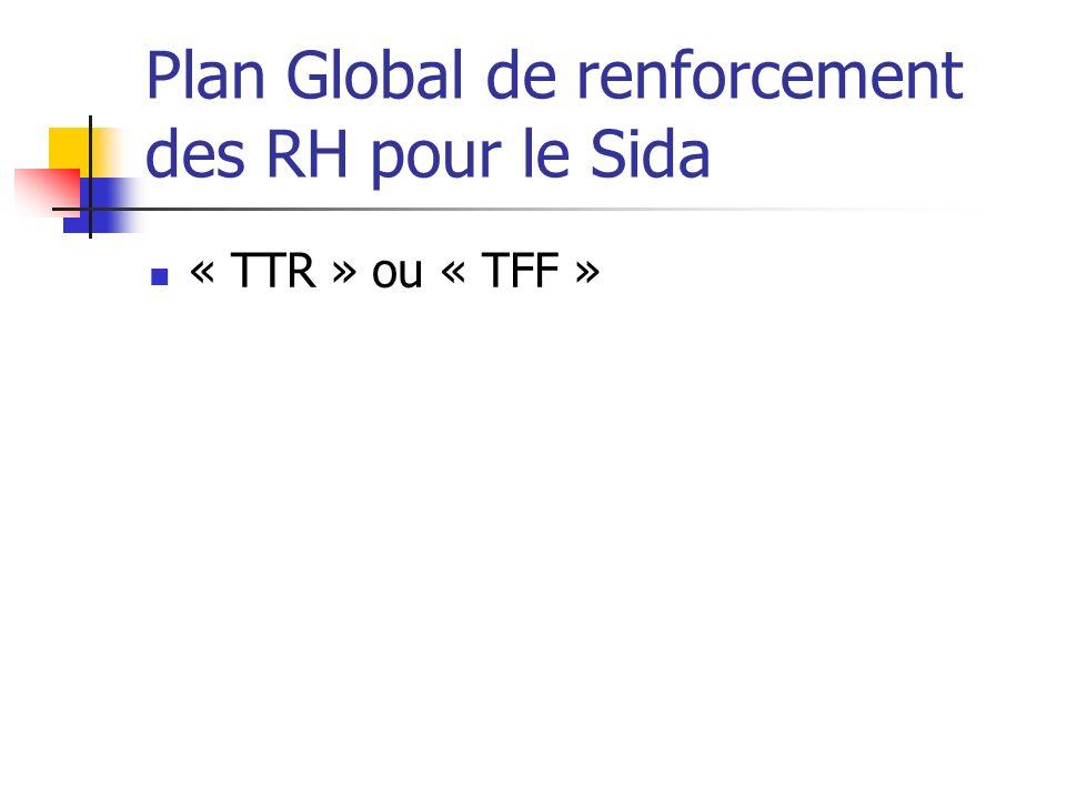 Plan Global de renforcement des RH pour le Sida