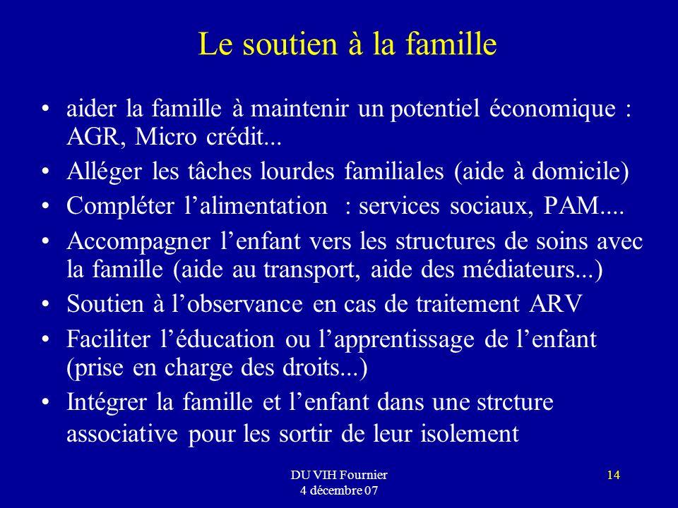 Le soutien à la famille aider la famille à maintenir un potentiel économique : AGR, Micro crédit...