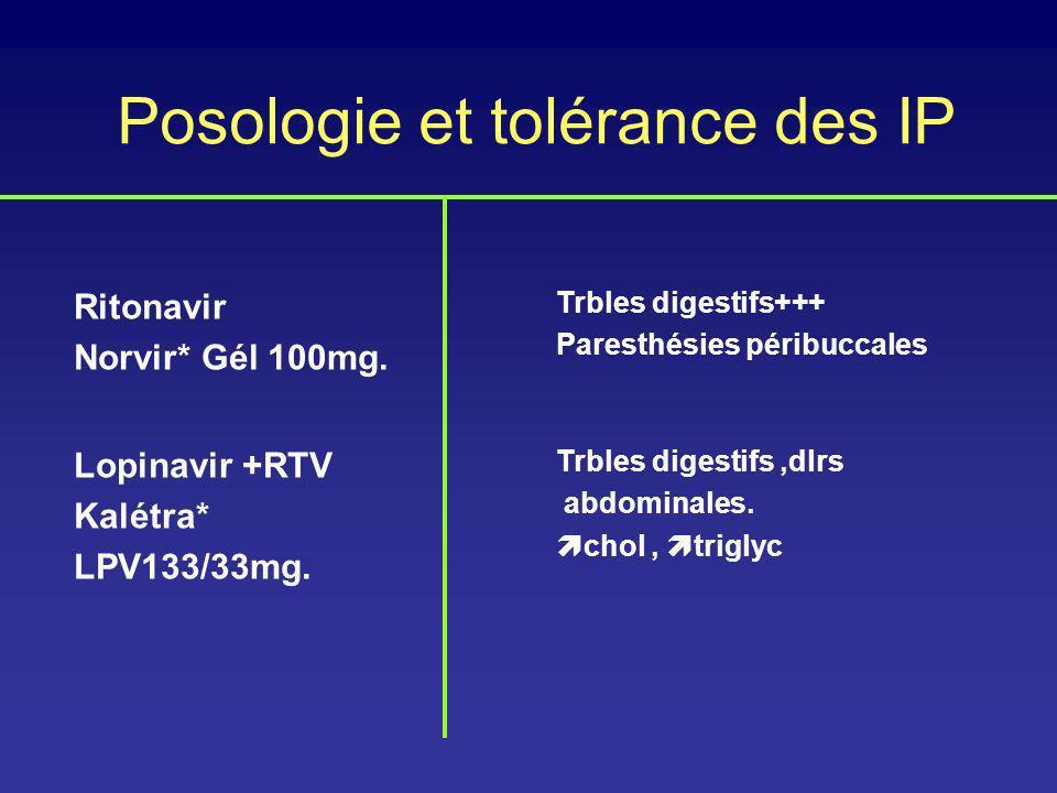 Posologie et tolérance des IP