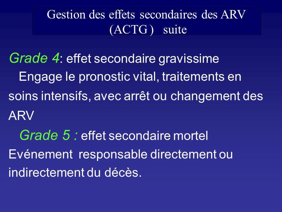 Gestion des effets secondaires des ARV