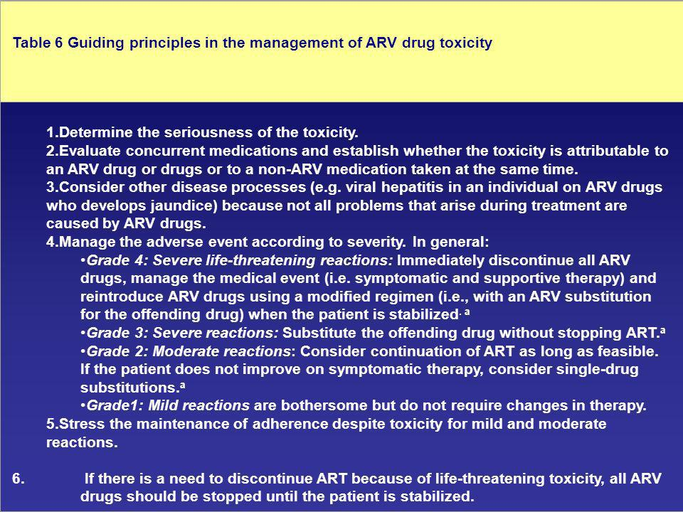 Table 6 Guiding principles in the management of ARV drug toxicity