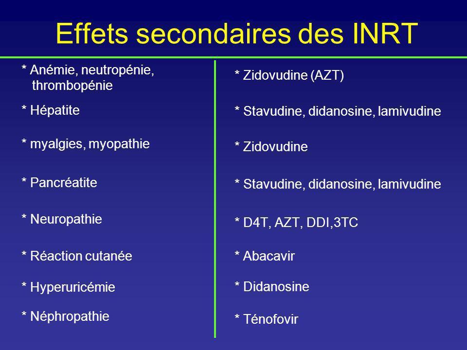 Effets secondaires des INRT