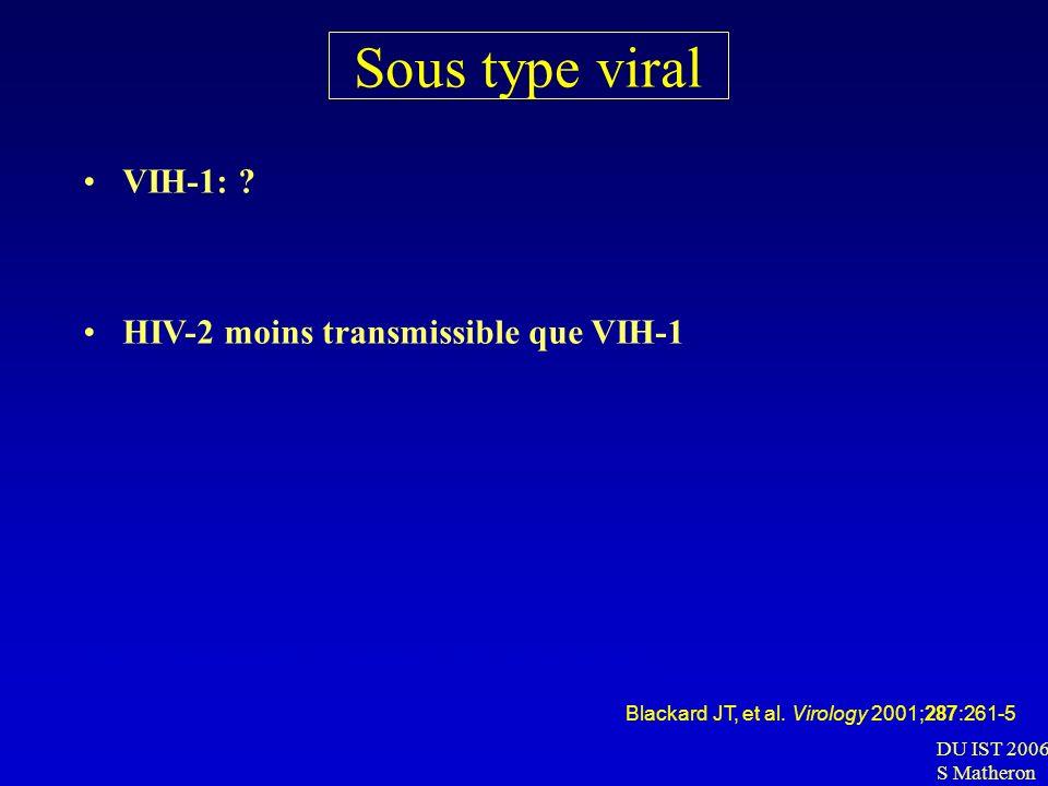 Sous type viral VIH-1: HIV-2 moins transmissible que VIH-1