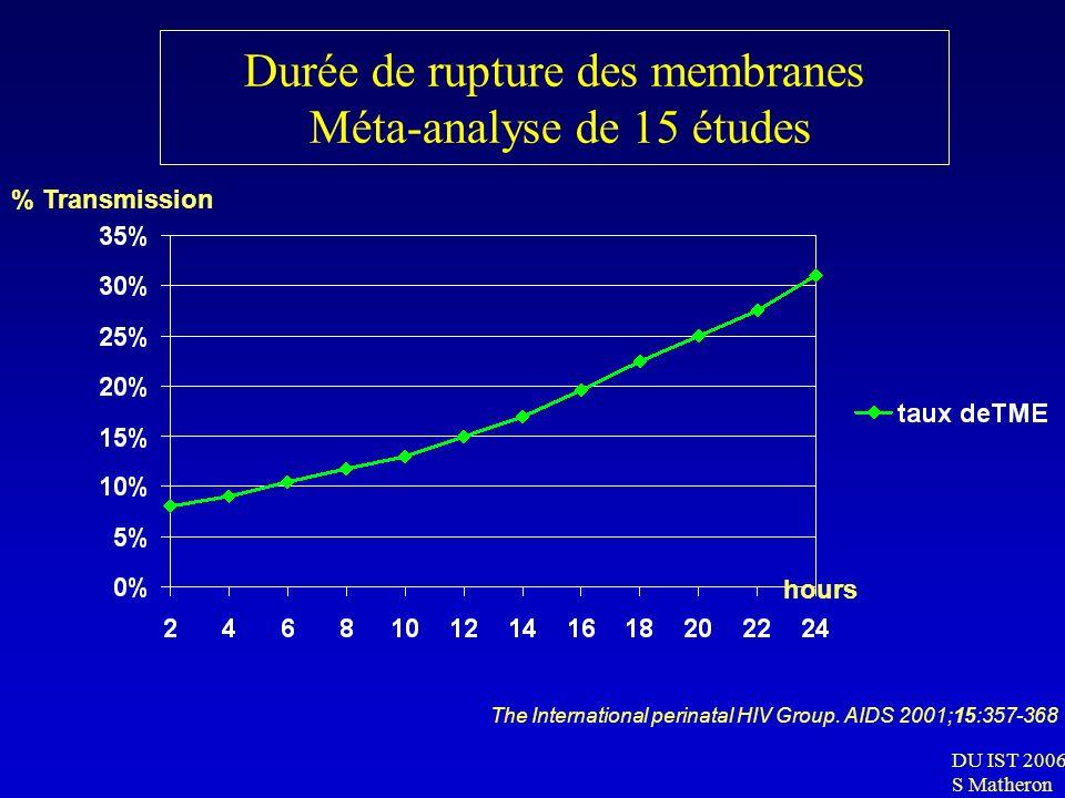Durée de rupture des membranes Méta-analyse de 15 études
