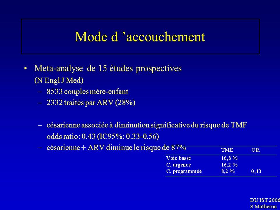 Mode d 'accouchement Meta-analyse de 15 études prospectives