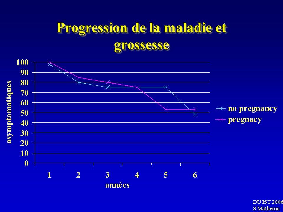 Progression de la maladie et grossesse