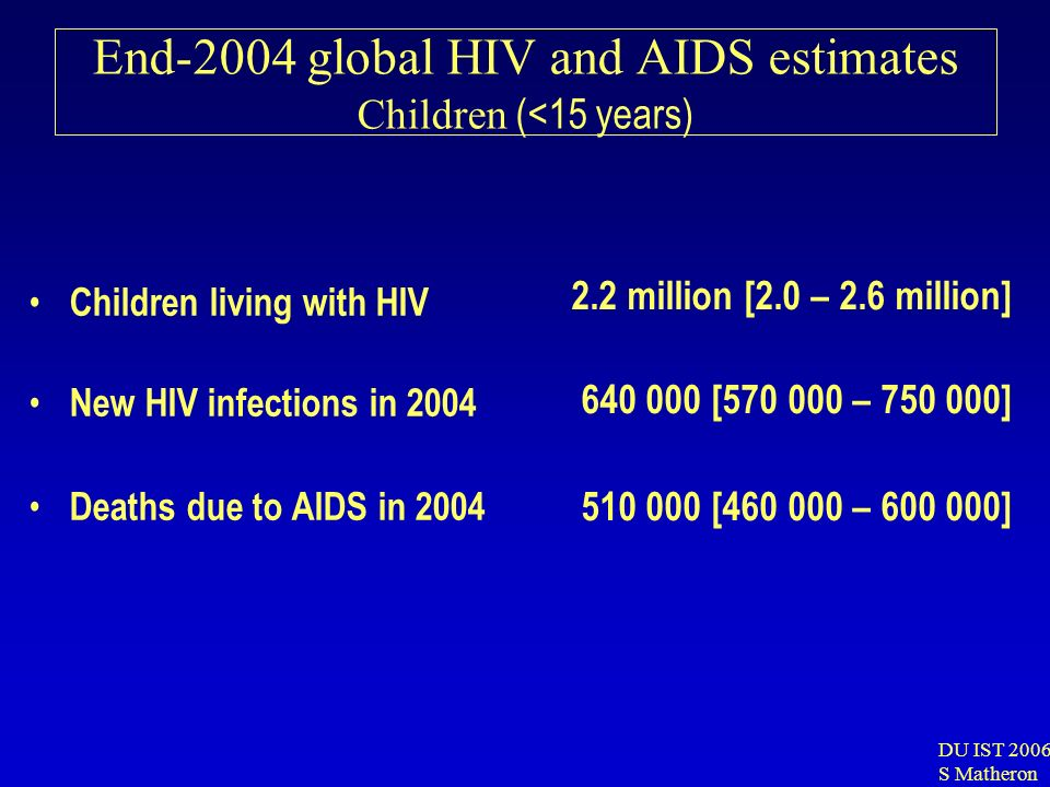 End-2004 global HIV and AIDS estimates Children (<15 years)
