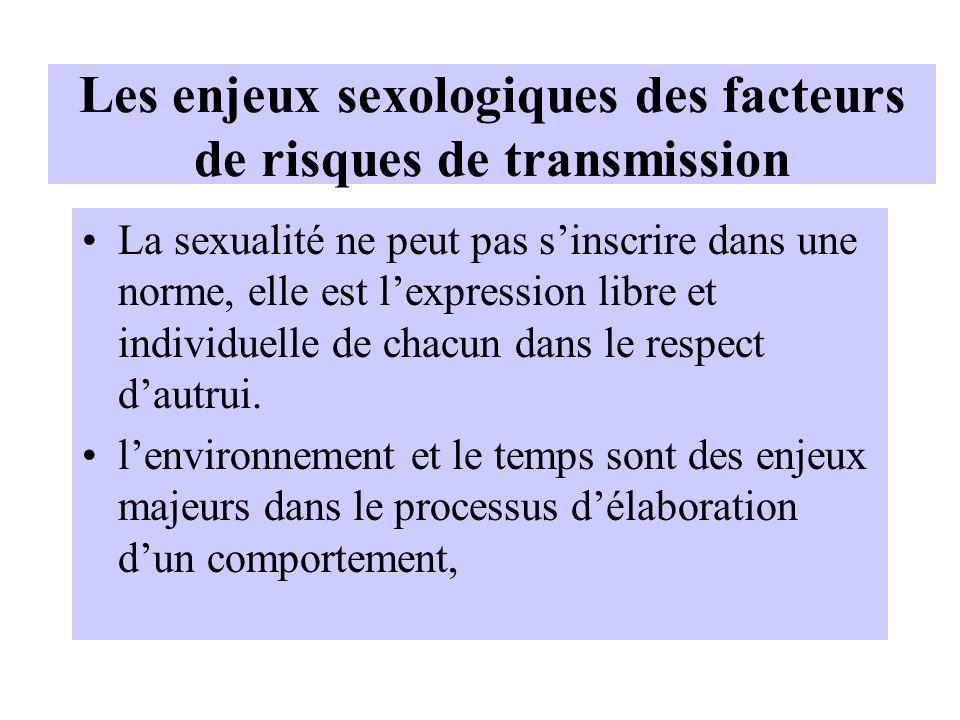 Les enjeux sexologiques des facteurs de risques de transmission