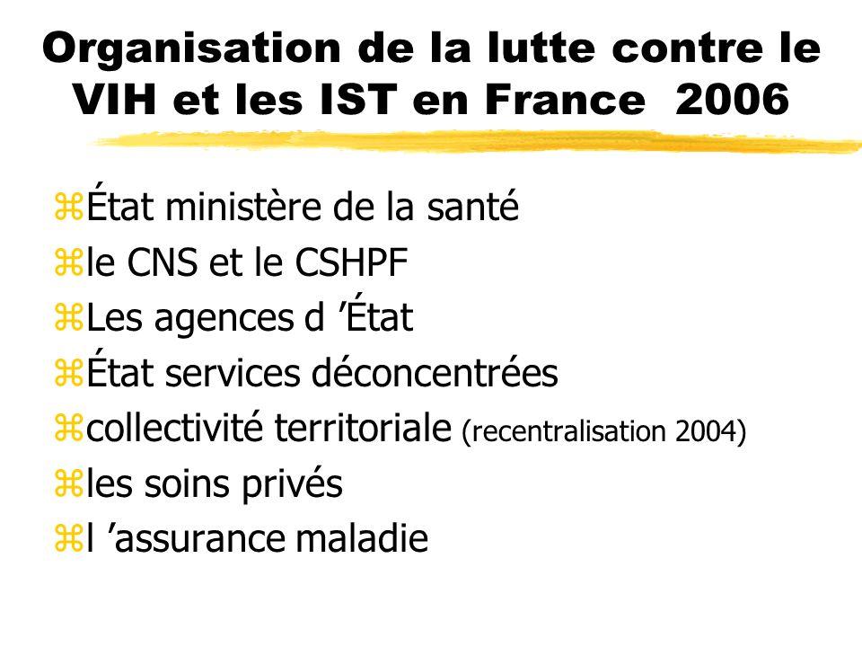 Organisation de la lutte contre le VIH et les IST en France 2006