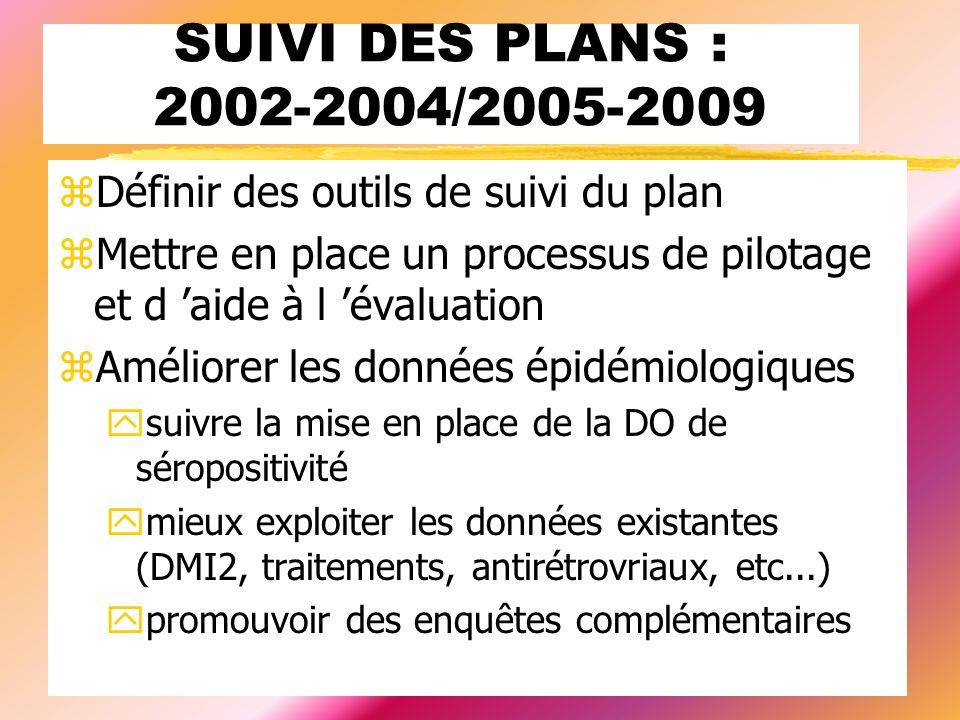SUIVI DES PLANS : 2002-2004/2005-2009 Définir des outils de suivi du plan. Mettre en place un processus de pilotage et d 'aide à l 'évaluation.