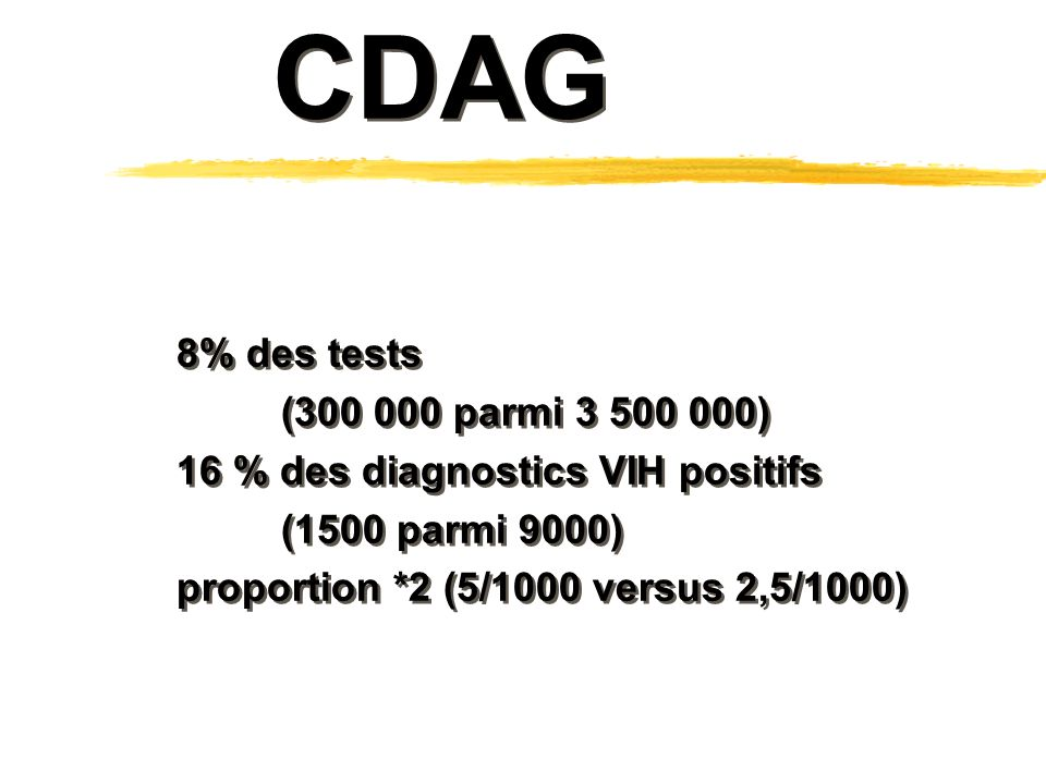 CDAG 8% des tests ( parmi )