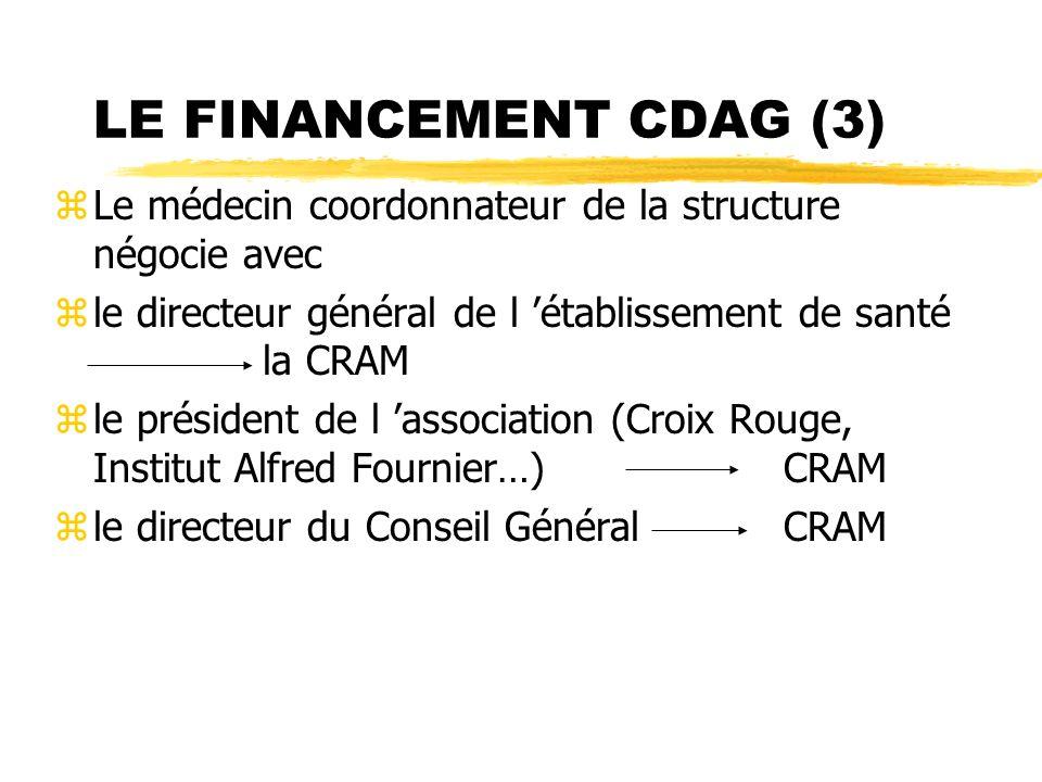 LE FINANCEMENT CDAG (3) Le médecin coordonnateur de la structure négocie avec. le directeur général de l 'établissement de santé la CRAM.