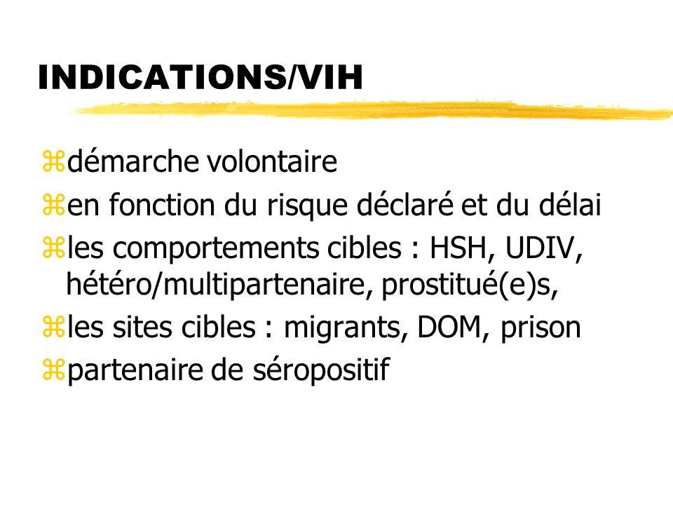INDICATIONS/VIH démarche volontaire