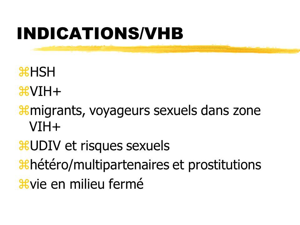 INDICATIONS/VHB HSH VIH+ migrants, voyageurs sexuels dans zone VIH+